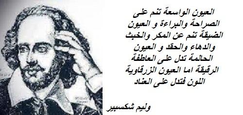 وليم شكسبير دلالات العيون حسب اشكالها واتساعها